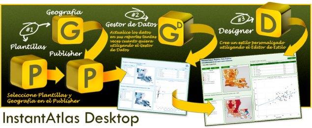 InstantAtlas Desktop