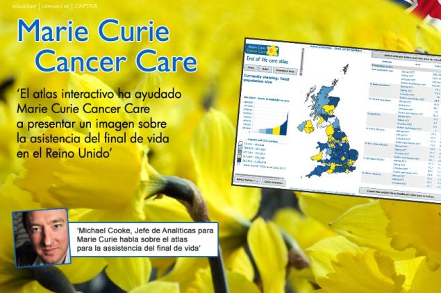 MARIE CURIE CANCER CARE_Blog_Banner---Copy_ES