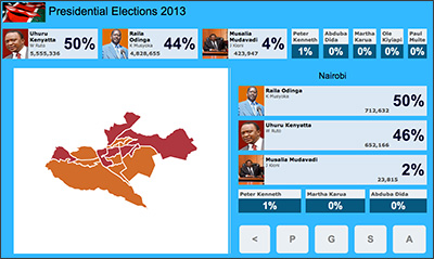Kenya-Presidential-Elections-2013