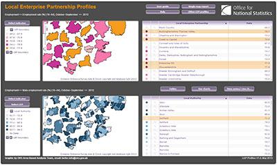 ons-leps-profiles-atlas