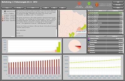 Indikatorkart-Regionplan-Adger-2020