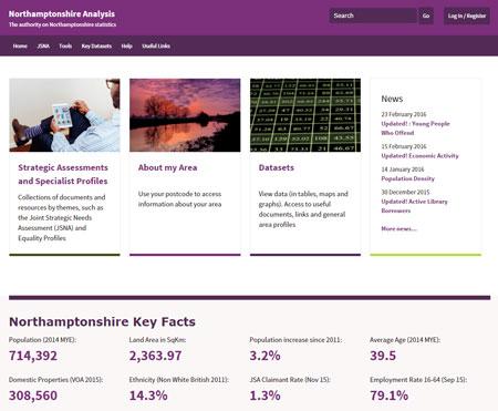 Northamptonshire-Analysis-Home-Page